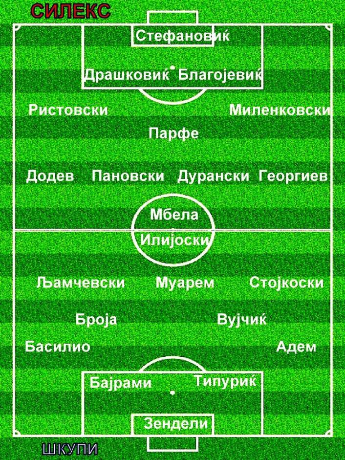 Силекс - Шкупи: Можни состави на двата тима???